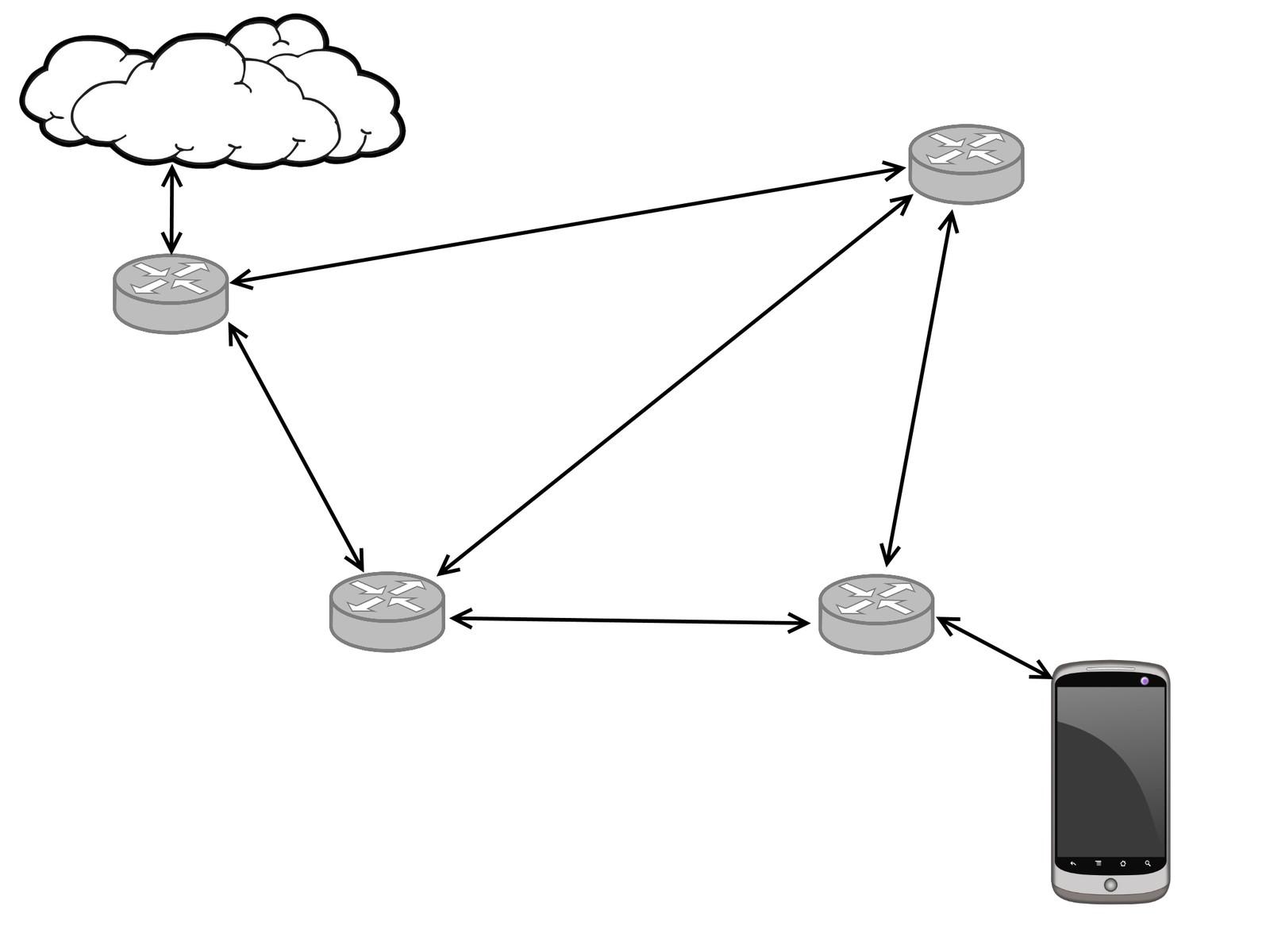 wifi-mesh-network.jpg